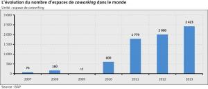 2338227-centres-d-affaires-quel-avenir-face-au-teletravail-et-au-coworking