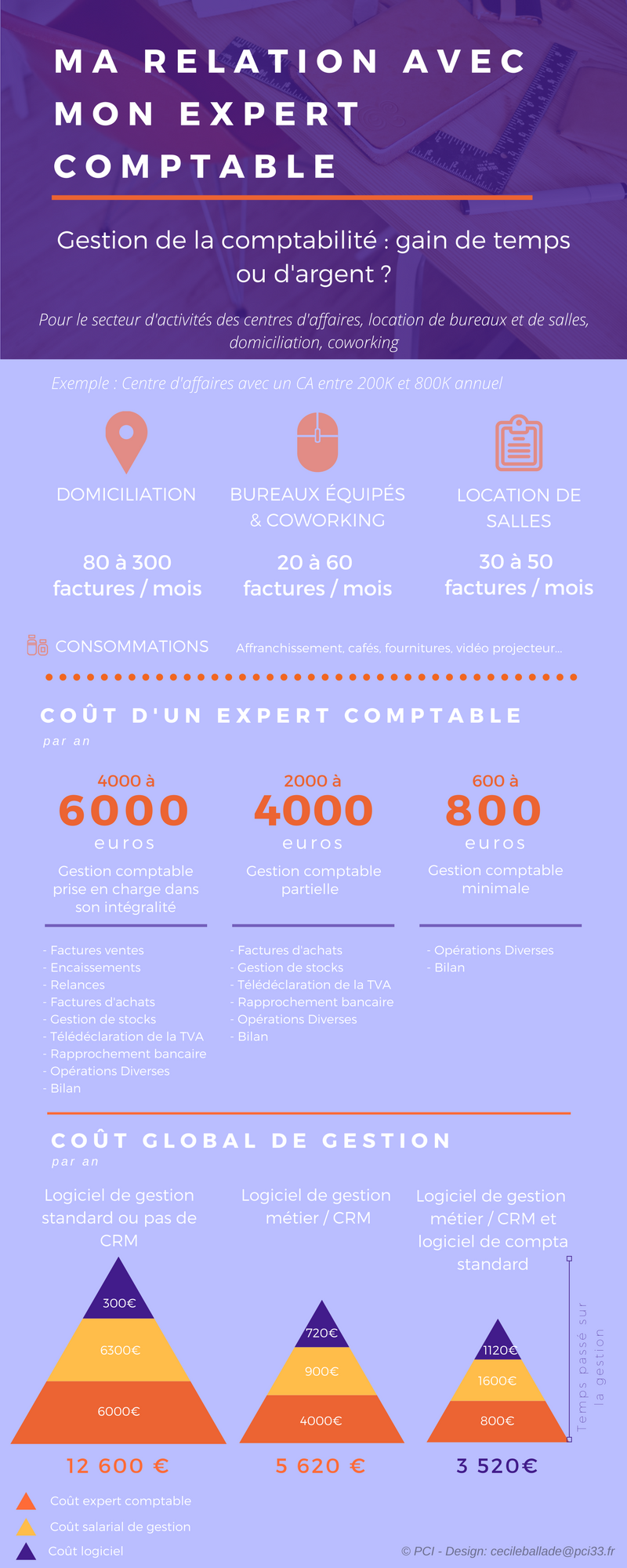 infographie-gestion-comptable-4